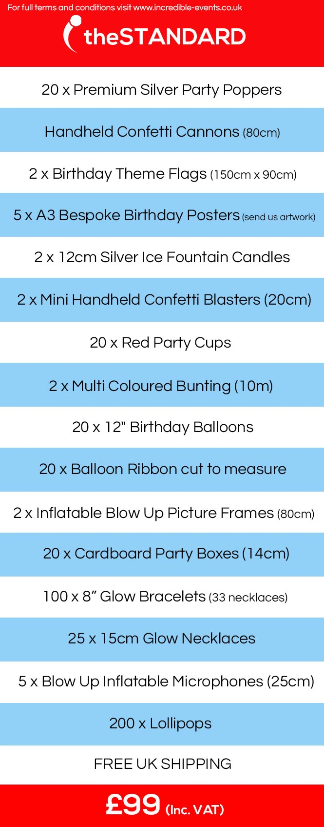 birthday party pack ideas